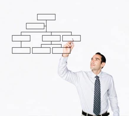 عناصر خطة العمل أساس نجاح مشروعك و شركتك 4